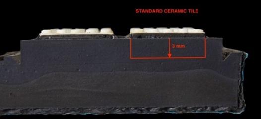 Extreme Ceramic Lagging Product Details Image 3